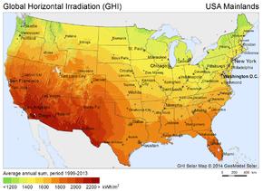 backyard solar review